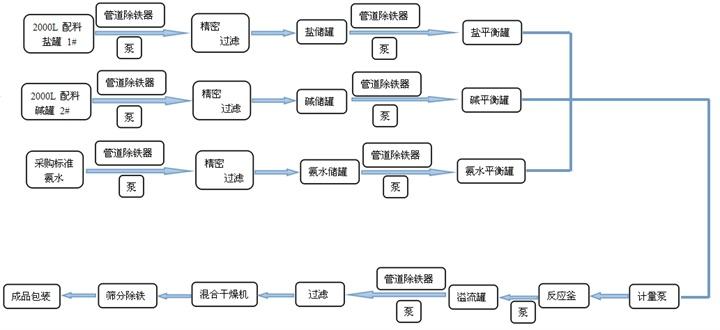 三元前��w反��釜.jpg
